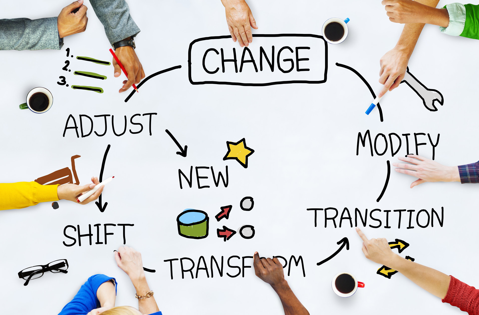 Infographic showing words change, modify, transition, transform, shift, adjust in a cycle.