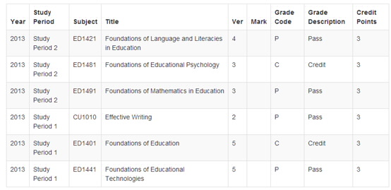 Screenshot showing example view of results listed for subjects.